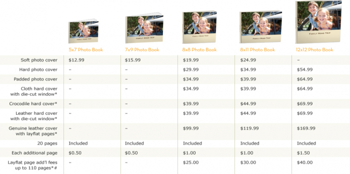 shutterfly book costs as of Oct 2012 50% off Shutterfly Hard Cover Photo Books (plus NEW fall backgrounds!)